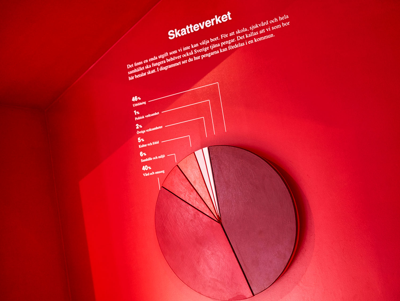 Piktogram på grafer som visar statistik från Skatteverket